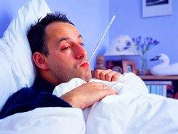 simptomi-angina